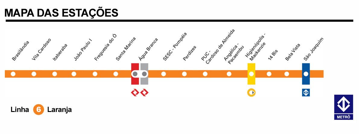 Diagrama das estações da linha 6 Laranja