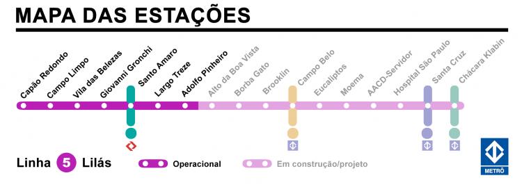 Linha 5-Lilás - Diagrama de estações