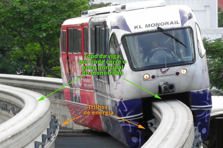 Monotrilho tem vários 'trilhos'