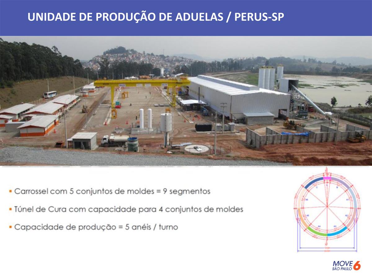 Fábrica fica em Perus