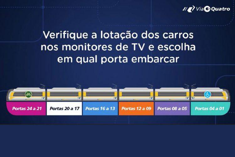 Para orientar e explicar o funcionamento do sistema, ViaQuatro distribuirá panfletos como esse