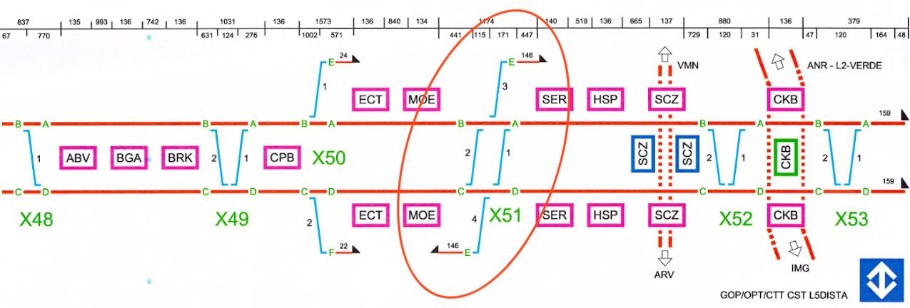 Plano de vias da Linhas 5